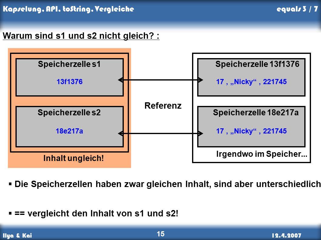 Ilya & Kai12.4.2007 Kapselung, API, toString, Vergleiche 15 Inhalt ungleich.