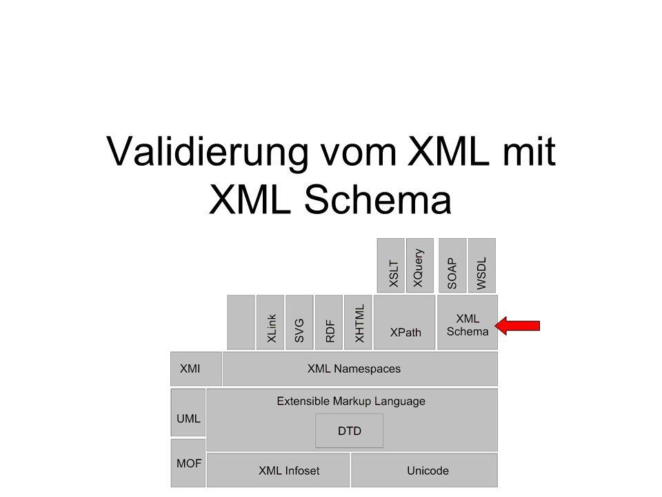 Validierung vom XML mit XML Schema