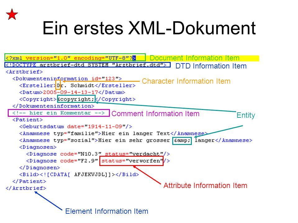 Definition eines Namespace Syntax für Definition –Default: xmlns= URI URI: URN oder URL –Spezifisch: xmlns: Name = URI Name: Name des Namespaces Verwendung: St.