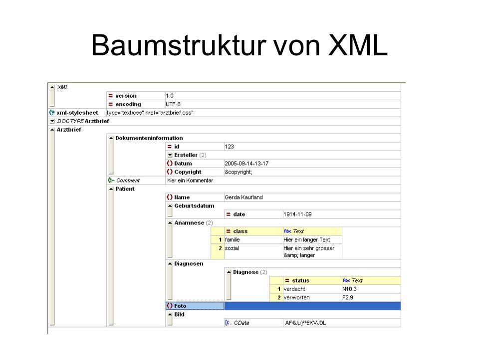 Zusammenfassung DTD –Definition der Struktur von XML Dokumenten Name, Anzahl, Reihenfolge von Elementen Name, Auftreten von Attributen (Werteliste) –Definition von Entities –Keine Datentypen (z.B.