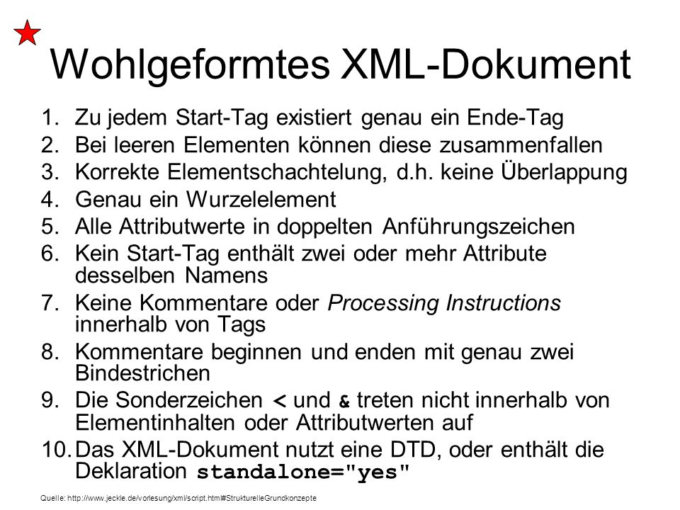 Wohlgeformtes XML-Dokument 1.Zu jedem Start-Tag existiert genau ein Ende-Tag 2.Bei leeren Elementen können diese zusammenfallen 3.Korrekte Elementscha