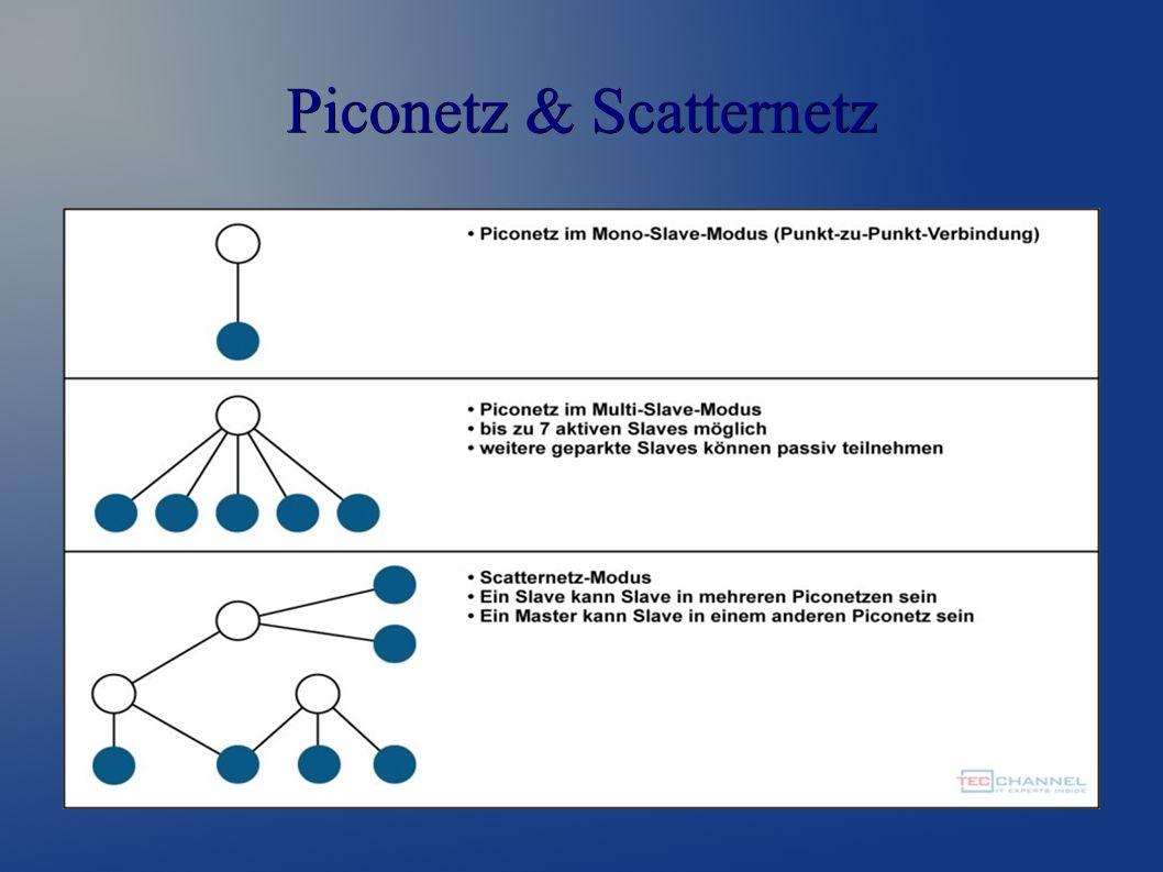 Piconetz & Scatternetz