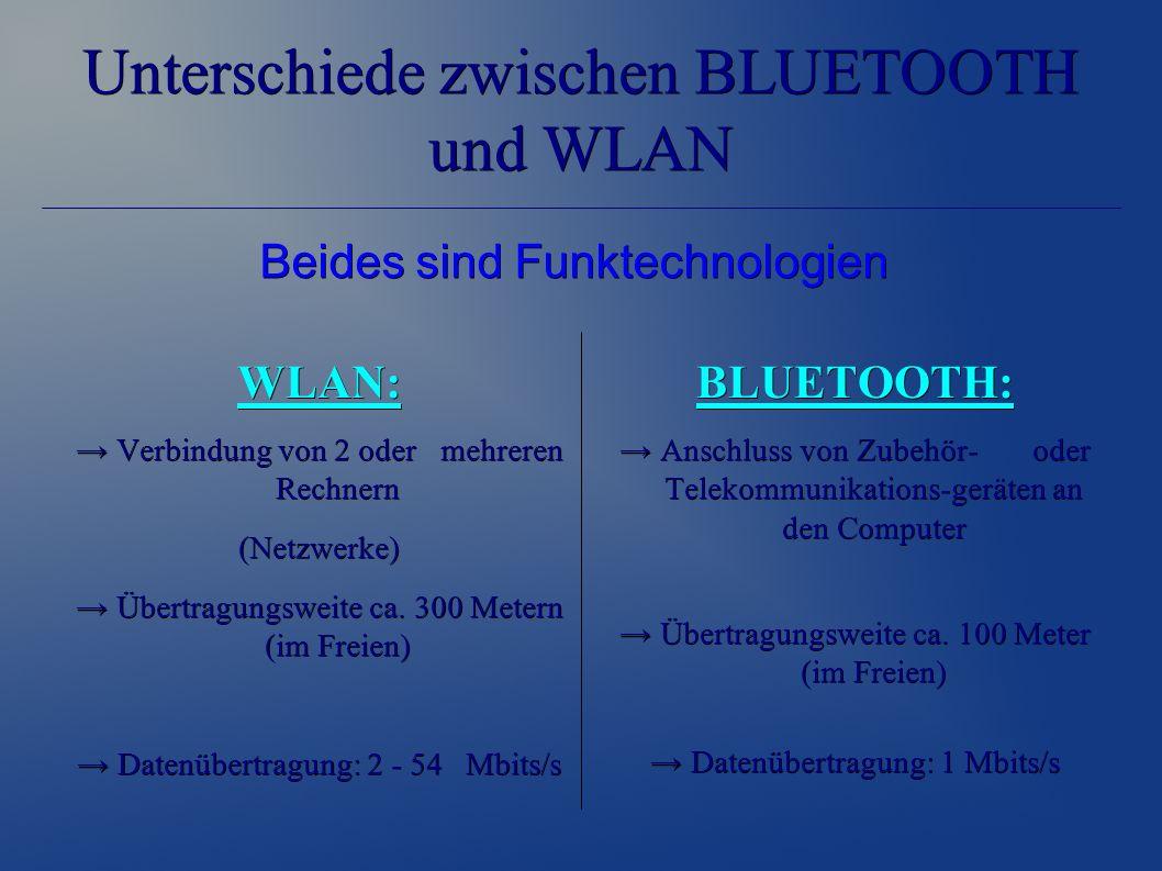 Unterschiede zwischen BLUETOOTH und WLAN WLAN: → Verbindung von 2 oder mehreren Rechnern (Netzwerke) → Übertragungsweite ca. 300 Metern (im Freien) →