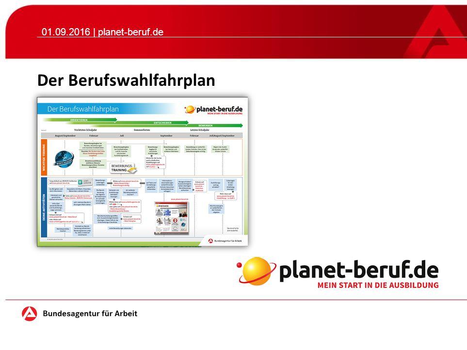 Seite 2 planet-beruf.de, September 2016, © Bundesagentur für Arbeit planet-beruf.de – Der Berufswahlfahrplan