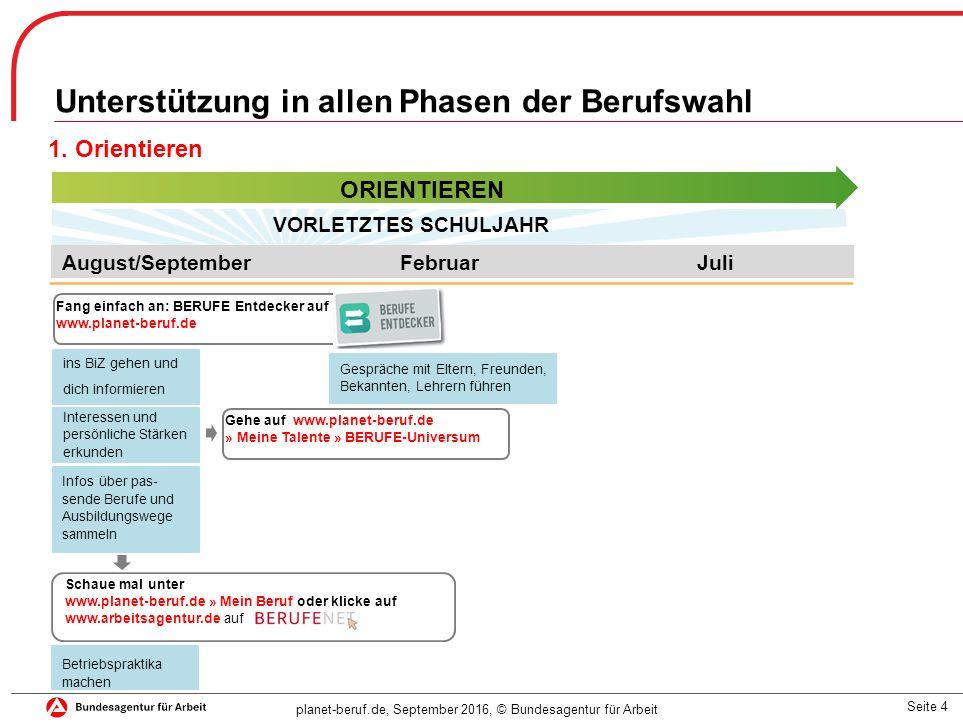 Seite 4 Schaue mal unter www.planet-beruf.de » Mein Beruf oder klicke auf www.arbeitsagentur.de auf Unterstützung in allen Phasen der Berufswahl 1.