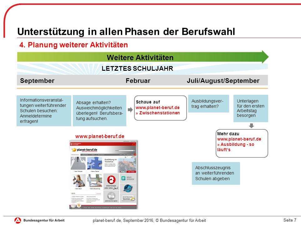Seite 8 Der Berufswahlfahrplan in kompakter Form planet-beruf.de, September 2016, © Bundesagentur für Arbeit