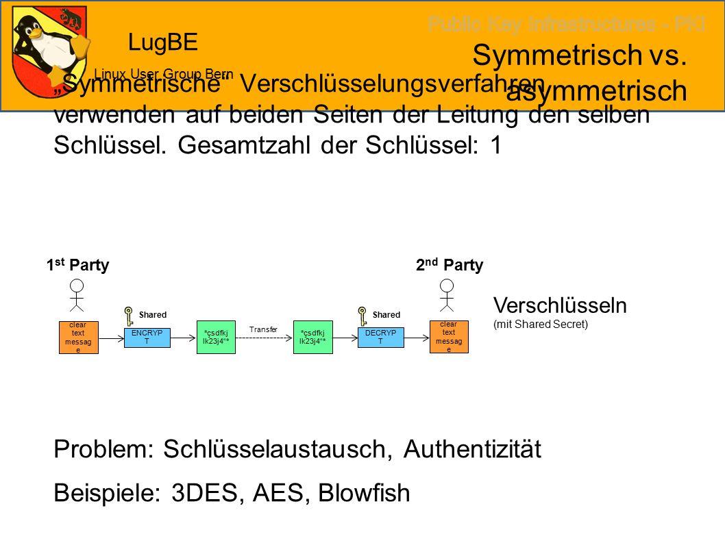"""LugBE Linux User Group Bern Symmetrisch vs. asymmetrisch """"Symmetrische"""" Verschlüsselungsverfahren verwenden auf beiden Seiten der Leitung den selben S"""