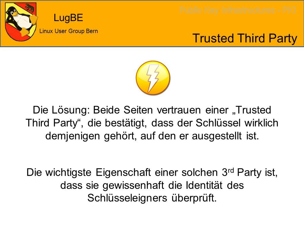 """LugBE Linux User Group Bern Trusted Third Party Die Lösung: Beide Seiten vertrauen einer """"Trusted Third Party , die bestätigt, dass der Schlüssel wirklich demjenigen gehört, auf den er ausgestellt ist."""