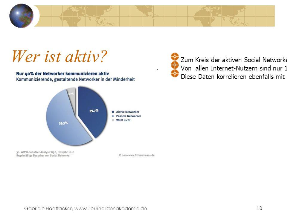 Gabriele Hooffacker, www.Journalistenakademie.de 10 Wer ist aktiv.