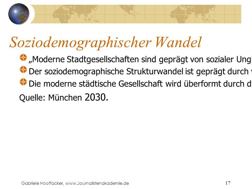 """Gabriele Hooffacker, www.Journalistenakademie.de 17 Soziodemographischer Wandel """"Moderne Stadtgesellschaften sind geprägt von sozialer Ungleichheit (und Ungleichzeitigkeit)."""
