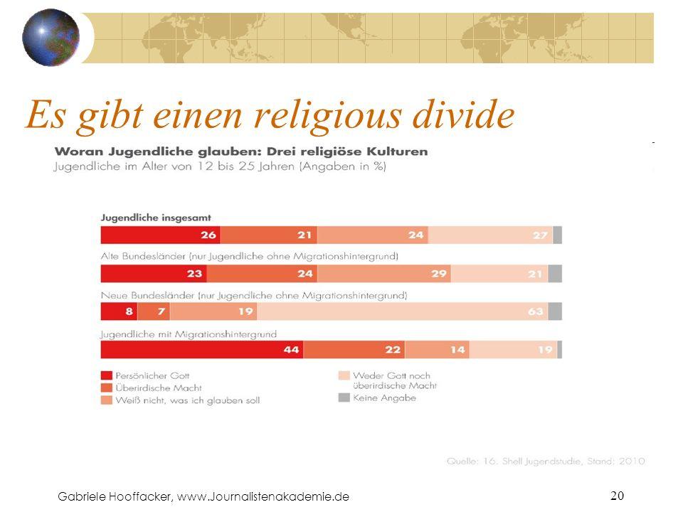 Gabriele Hooffacker, www.Journalistenakademie.de 20 Es gibt einen religious divide