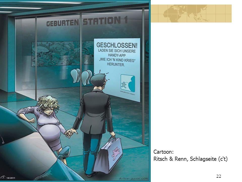 Gabriele Hooffacker, www.Journalistenakademie.de 22 Cartoon: Ritsch & Renn, Schlagseite (c't)