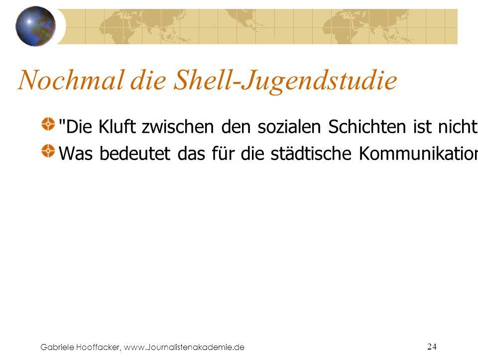 Gabriele Hooffacker, www.Journalistenakademie.de 24 Nochmal die Shell-Jugendstudie Die Kluft zwischen den sozialen Schichten ist nicht neu, aber sie vertieft sich , sagt der Leiter der Shell-Studie Mathias Albert.