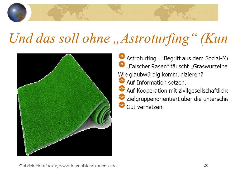 """Gabriele Hooffacker, www.Journalistenakademie.de 29 Und das soll ohne """"Astroturfing (Kunstrasen) funktionieren."""