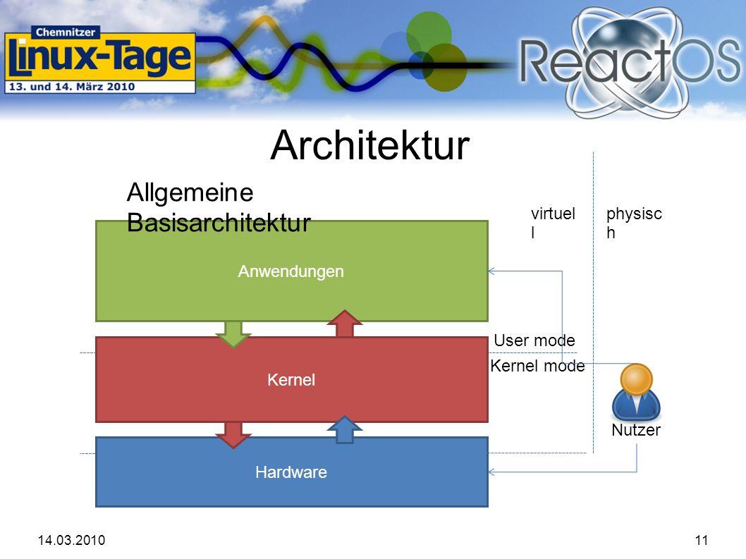 14.03.201011 Architektur Kernel Anwendungen User mode Kernel mode Nutzer Hardware physisc h virtuel l Allgemeine Basisarchitektur