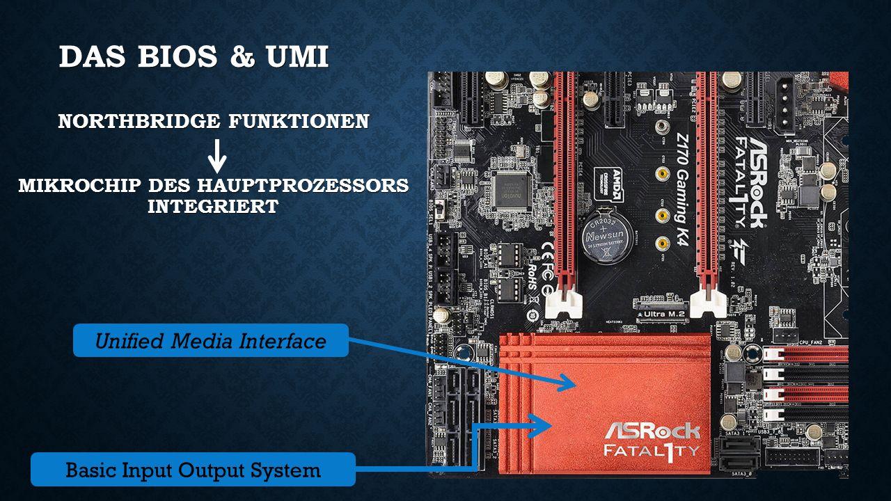 STORAGE SATA PCI-E x4 ATA / IDE SATA = SERIAL ATA PCI-E X4