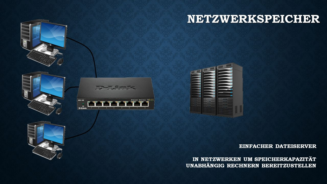 BILDQUELLEN 1.http://www.asrock.com/mb/photo/Fatal1ty%20Z170%20Gaming%20K4%28L2%29.jpg http://www.asrock.com/mb/photo/Fatal1ty%20Z170%20Gaming%20K4%28L2%29.jpg 2.http://images.wisegeek.com/sata-cable-connected-to-a-drive.jpg http://images.wisegeek.com/sata-cable-connected-to-a-drive.jpg 3.http://www.notebooksbilliger.de/samsung+950+pro+series+m2+2280+ssd+256gb/?nbb =pla.google_&wt_cc2=912-0001_Hardware_237253&gclid=Cj0KEQjwi_W9BRD_3uio_Jz- p8UBEiQANU80vrBzBmvtE2iT1DhyQvBiIM7knwZ6siwOY3icOTRAj_gaApyf8P8HAQ http://www.notebooksbilliger.de/samsung+950+pro+series+m2+2280+ssd+256gb/?nbb =pla.google_&wt_cc2=912-0001_Hardware_237253&gclid=Cj0KEQjwi_W9BRD_3uio_Jz- p8UBEiQANU80vrBzBmvtE2iT1DhyQvBiIM7knwZ6siwOY3icOTRAj_gaApyf8P8HAQhttp://www.notebooksbilliger.de/samsung+950+pro+series+m2+2280+ssd+256gb/?nbb =pla.google_&wt_cc2=912-0001_Hardware_237253&gclid=Cj0KEQjwi_W9BRD_3uio_Jz- p8UBEiQANU80vrBzBmvtE2iT1DhyQvBiIM7knwZ6siwOY3icOTRAj_gaApyf8P8HAQ 4.http://www.asrock.com/mb/photo/Fatal1ty%20Z170%20Gaming%20K4(L2).jpg http://www.asrock.com/mb/photo/Fatal1ty%20Z170%20Gaming%20K4(L2).jpg 5.http://www.hermann-uwe.de/files/images/bios_chip_plcc_socket.jpg http://www.hermann-uwe.de/files/images/bios_chip_plcc_socket.jpg 6.http://motherboards-reviews.com/motherboards/MSI/G31TM-P35/images/MSI_G31TM- P35_BIOS_Menu.jpg http://motherboards-reviews.com/motherboards/MSI/G31TM-P35/images/MSI_G31TM- P35_BIOS_Menu.jpghttp://motherboards-reviews.com/motherboards/MSI/G31TM-P35/images/MSI_G31TM- P35_BIOS_Menu.jpg 7.http://cdn2.pcadvisor.co.uk/cmsdata/features/3491045/Bios-which-key.jpg http://cdn2.pcadvisor.co.uk/cmsdata/features/3491045/Bios-which-key.jpg 8.http://kurze-kabel.de/WebRoot/Store11/Shops/7fc6aa8e-47e1-451f-b7e8- d9a53c078722/5467/26F2/C600/C4ED/A5BE/0A48/3539/33AA/324778334604.png http://kurze-kabel.de/WebRoot/Store11/Shops/7fc6aa8e-47e1-451f-b7e8- d9a53c078722/5467/26F2/C600/C4ED/A5BE/0A48/3539/33AA/324778334604.pnghttp://kurze-kabel.de/WebRoot/Store11/Shops/7fc6aa8e-47e1-451f-b7