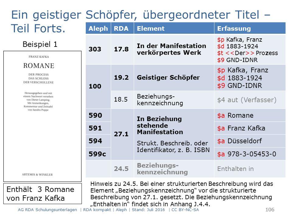106 AlephRDAElementErfassung 30317.8 In der Manifestation verkörpertes Werk $p Kafka, Franz $d 1883-1924 $t > Prozess $9 GND-IDNR 100 19.2Geistiger Schöpfer $p Kafka, Franz $d 1883-1924 $9 GND-IDNR 18.5 Beziehungs- kennzeichnung $4 aut (Verfasser) 590 27.1 In Beziehung stehende Manifestation Strukt.