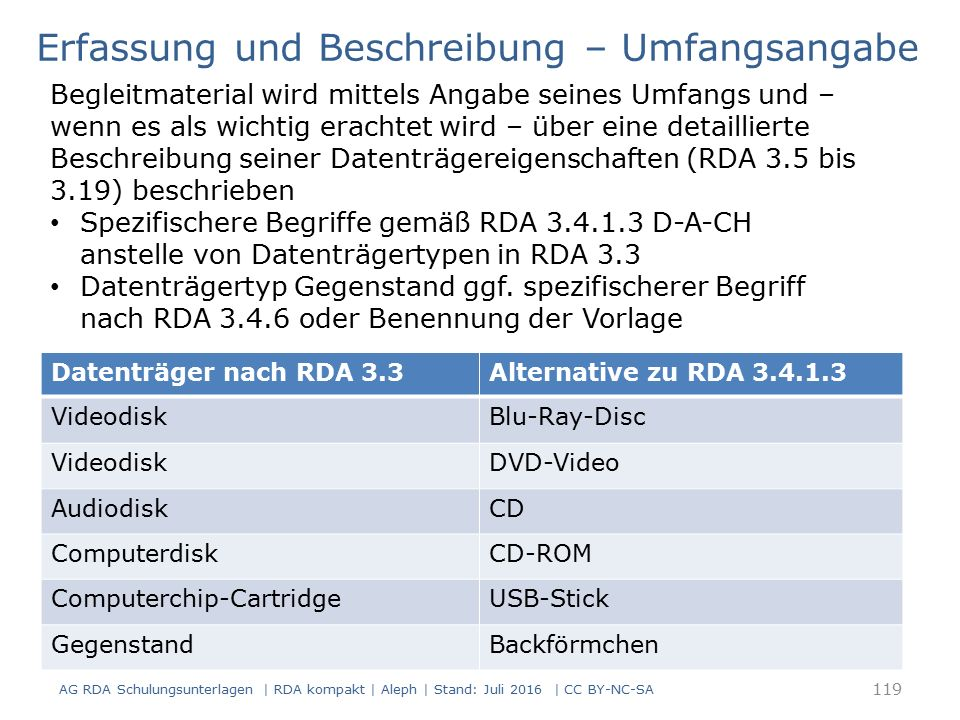 Datenträger nach RDA 3.3Alternative zu RDA 3.4.1.3 VideodiskBlu-Ray-Disc VideodiskDVD-Video AudiodiskCD ComputerdiskCD-ROM Computerchip-CartridgeUSB-S