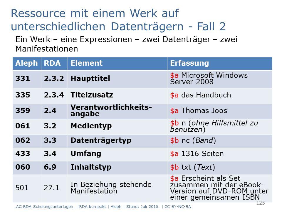 AlephRDAElementErfassung 3312.3.2Haupttitel $a Microsoft Windows Server 2008 3352.3.4Titelzusatz$a das Handbuch 3592.4 Verantwortlichkeits- angabe $a