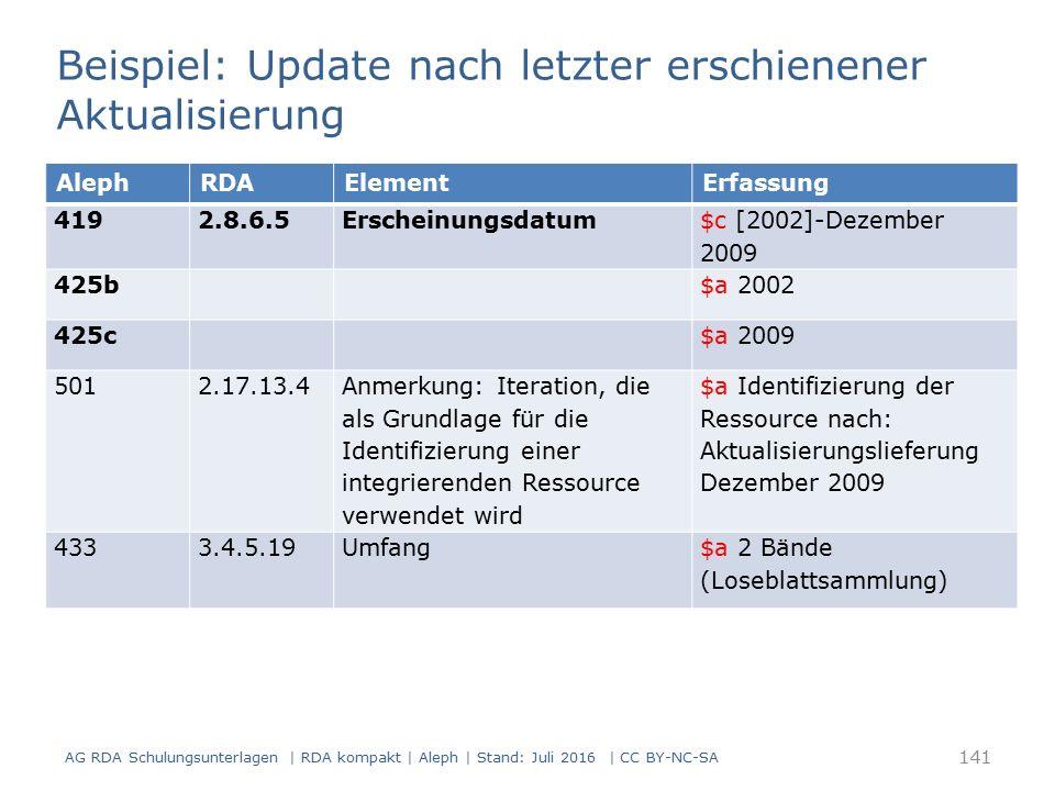 141 AlephRDAElementErfassung 419 2.8.6.5Erscheinungsdatum $c [2002]-Dezember 2009 425b$a 2002 425c$a 2009 501 2.17.13.4 Anmerkung: Iteration, die als Grundlage für die Identifizierung einer integrierenden Ressource verwendet wird $a Identifizierung der Ressource nach: Aktualisierungslieferung Dezember 2009 4333.4.5.19Umfang$a 2 Bände (Loseblattsammlung) Beispiel: Update nach letzter erschienener Aktualisierung AG RDA Schulungsunterlagen | RDA kompakt | Aleph | Stand: Juli 2016 | CC BY-NC-SA