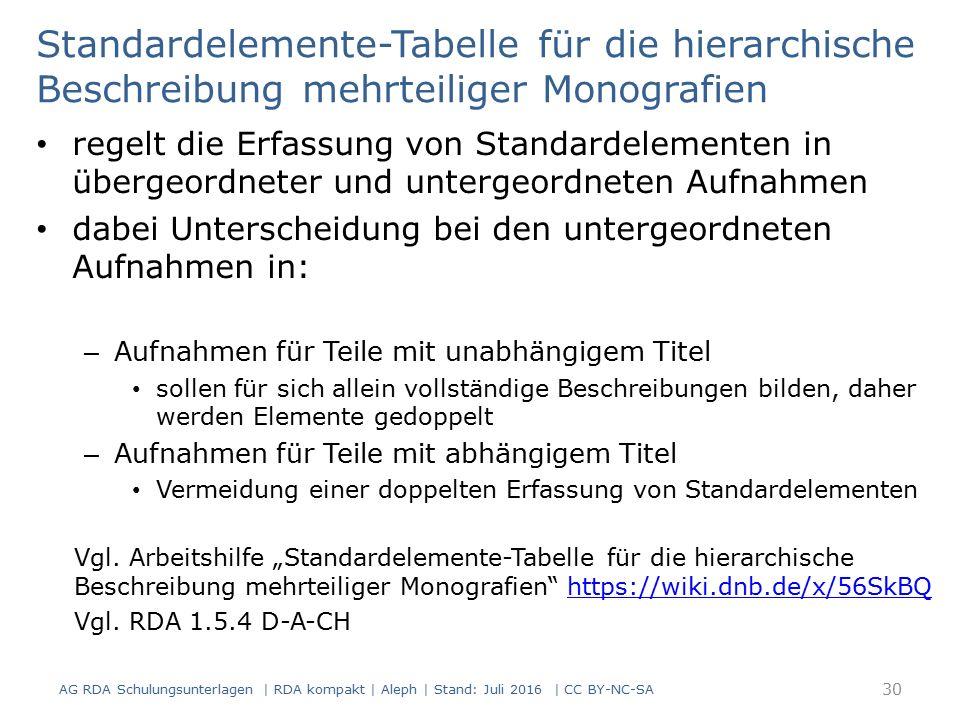 Standardelemente-Tabelle für die hierarchische Beschreibung mehrteiliger Monografien regelt die Erfassung von Standardelementen in übergeordneter und