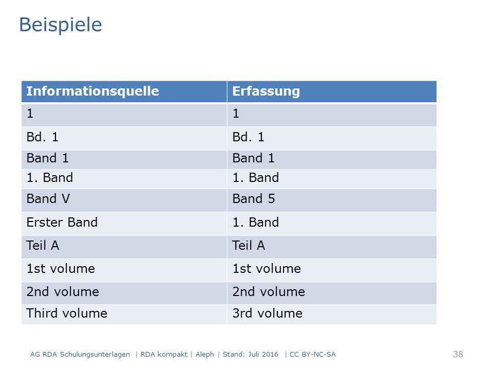 AG RDA Schulungsunterlagen | RDA kompakt | Aleph | Stand: Juli 2016 | CC BY-NC-SA 38 InformationsquelleErfassung 11 Bd. 1 Band 1 1. Band Band VBand 5