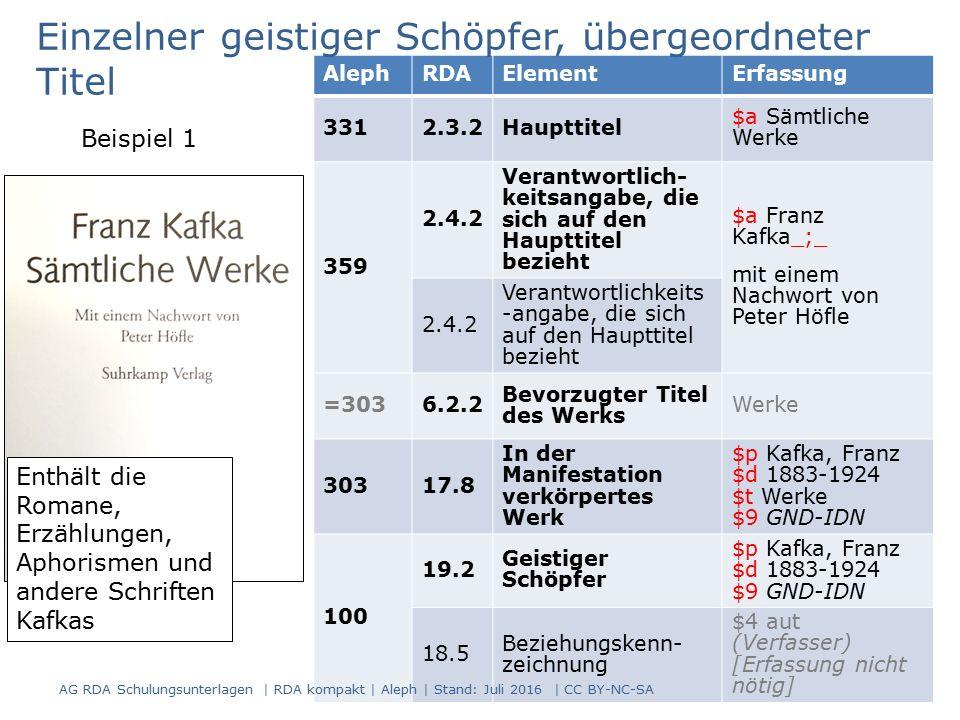 74 AlephRDAElementErfassung 3312.3.2Haupttitel $a Sämtliche Werke 359 2.4.2 Verantwortlich- keitsangabe, die sich auf den Haupttitel bezieht $a Franz Kafka_;_ mit einem Nachwort von Peter Höfle 2.4.2 Verantwortlichkeits -angabe, die sich auf den Haupttitel bezieht =3036.2.2 Bevorzugter Titel des Werks Werke 30317.8 In der Manifestation verkörpertes Werk $p Kafka, Franz $d 1883-1924 $t Werke $9 GND-IDN 100 19.2 Geistiger Schöpfer $p Kafka, Franz $d 1883-1924 $9 GND-IDN 18.5 Beziehungskenn- zeichnung $4 aut (Verfasser) [Erfassung nicht nötig] Enthält die Romane, Erzählungen, Aphorismen und andere Schriften Kafkas Einzelner geistiger Schöpfer, übergeordneter Titel Beispiel 1 AG RDA Schulungsunterlagen | RDA kompakt | Aleph | Stand: Juli 2016 | CC BY-NC-SA