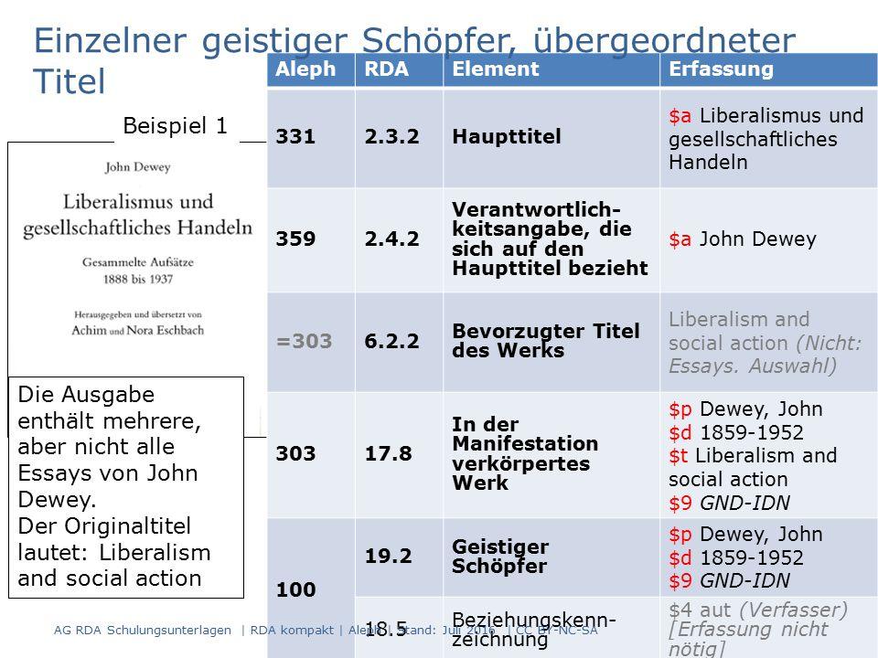 80 AlephRDAElementErfassung 3312.3.2Haupttitel $a Liberalismus und gesellschaftliches Handeln 3592.4.2 Verantwortlich- keitsangabe, die sich auf den H