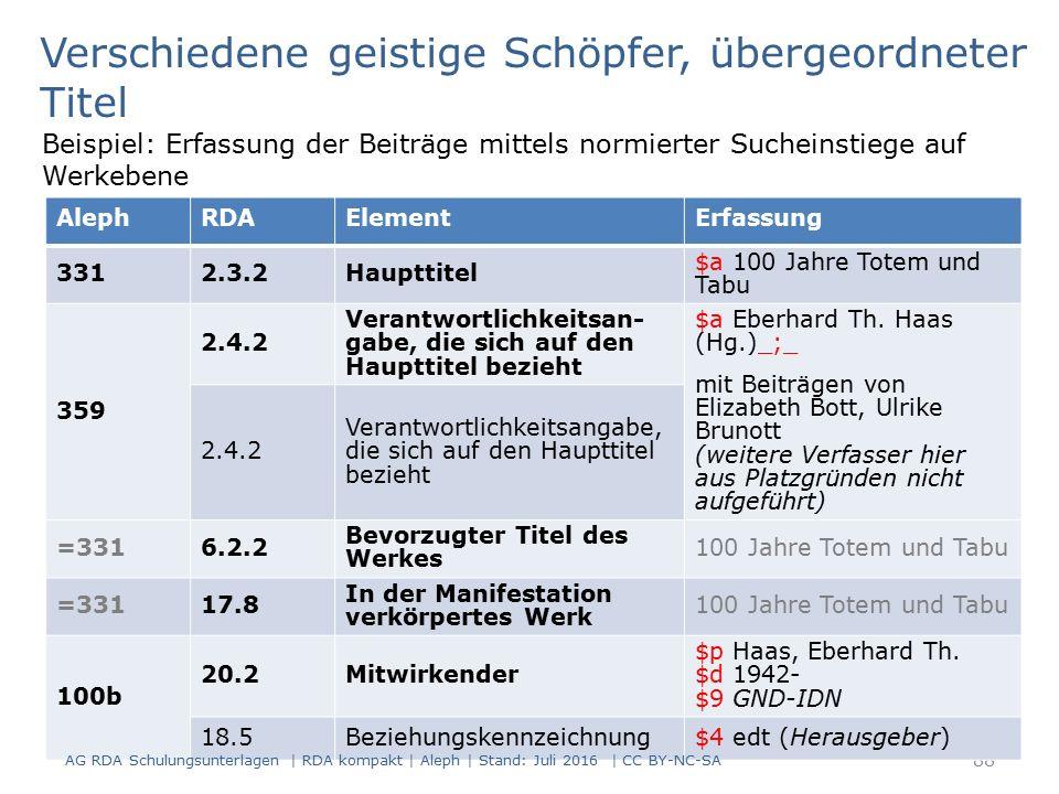 88 AlephRDAElementErfassung 3312.3.2Haupttitel $a 100 Jahre Totem und Tabu 359 2.4.2 Verantwortlichkeitsan- gabe, die sich auf den Haupttitel bezieht $a Eberhard Th.
