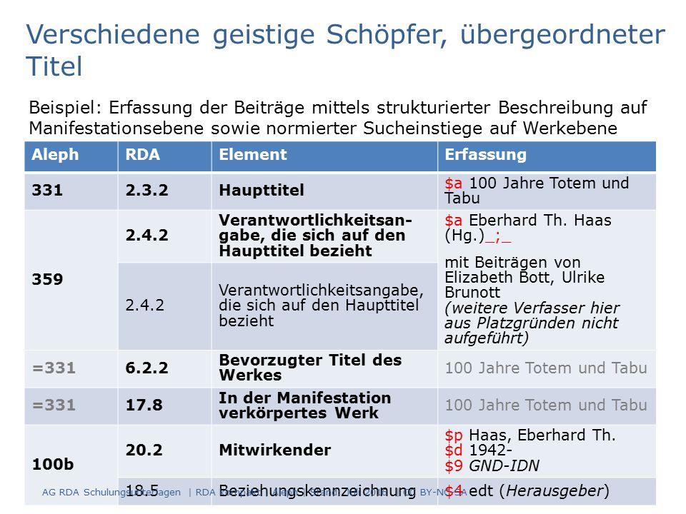 92 AlephRDAElementErfassung 3312.3.2Haupttitel $a 100 Jahre Totem und Tabu 359 2.4.2 Verantwortlichkeitsan- gabe, die sich auf den Haupttitel bezieht $a Eberhard Th.