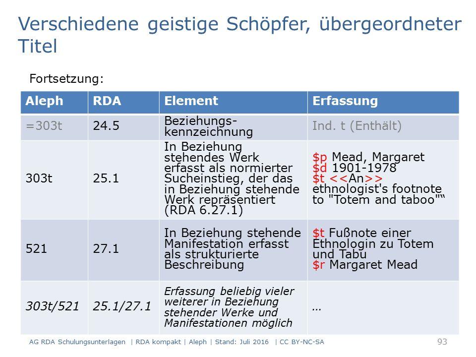 93 AlephRDAElementErfassung =303t24.5 Beziehungs- kennzeichnung Ind. t (Enthält) 303t25.1 In Beziehung stehendes Werk erfasst als normierter Sucheinst