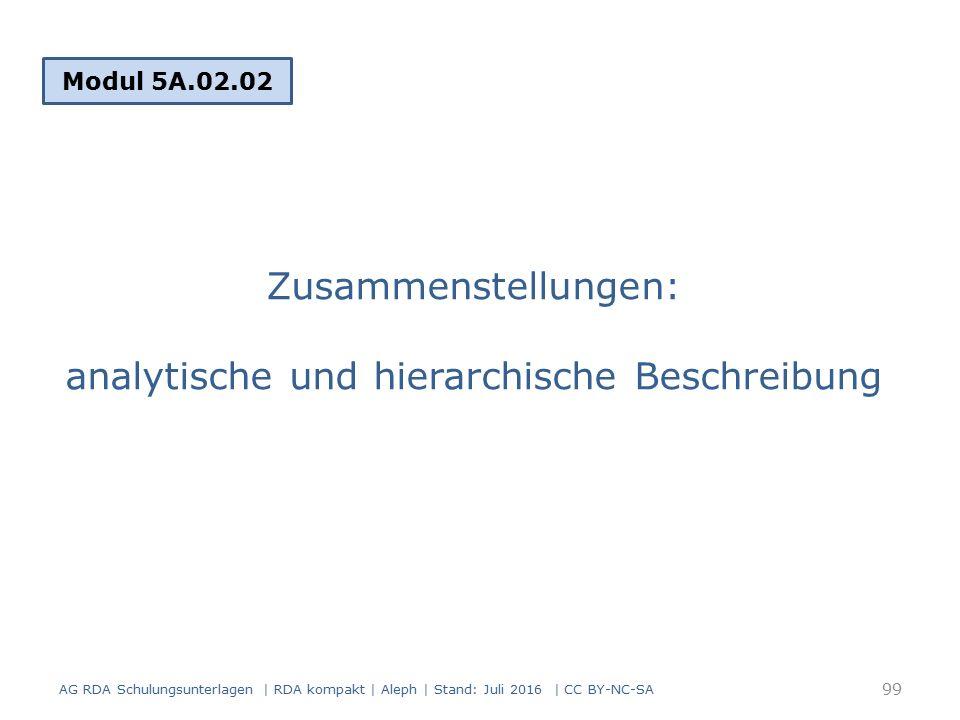 Zusammenstellungen: analytische und hierarchische Beschreibung Modul 5A.02.02 99 AG RDA Schulungsunterlagen | RDA kompakt | Aleph | Stand: Juli 2016 |