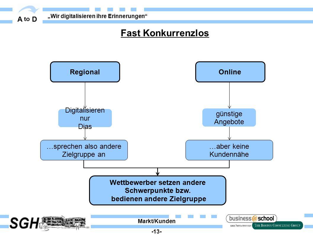 """A to D """"Wir digitalisieren ihre Erinnerungen RegionalOnline Fast Konkurrenzlos günstige Angebote …sprechen also andere Zielgruppe an …aber keine Kundennähe Wettbewerber setzen andere Schwerpunkte bzw."""