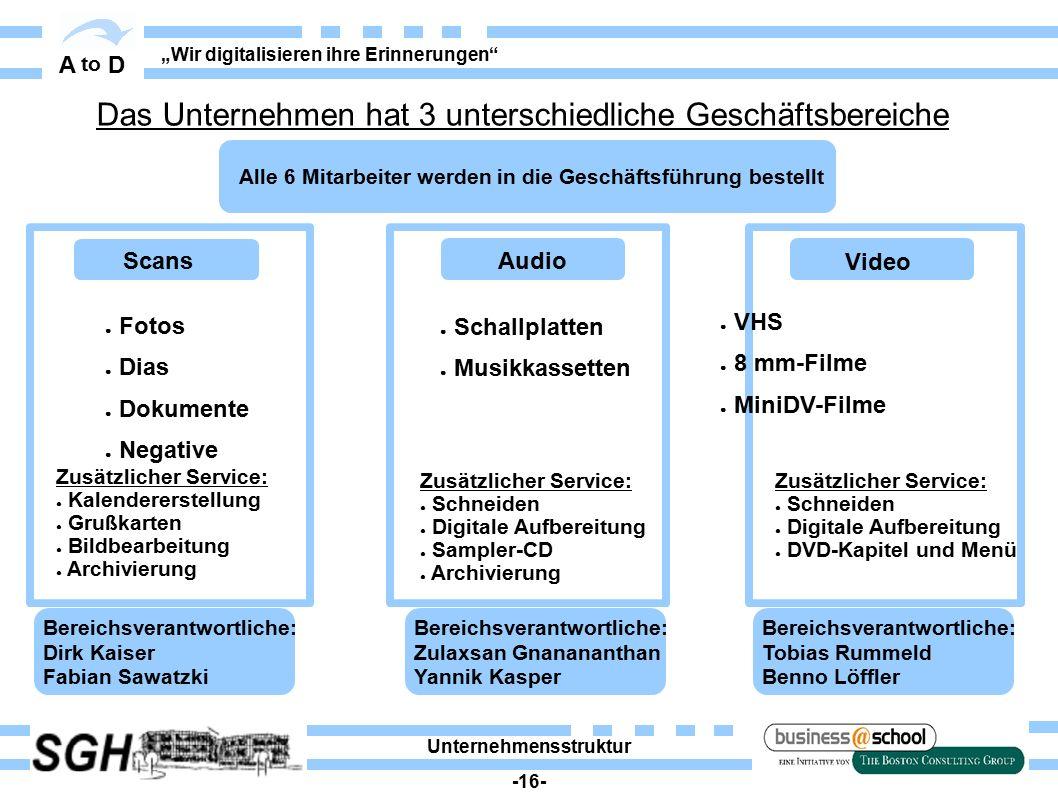 """A to D """"Wir digitalisieren ihre Erinnerungen"""" Unternehmensstruktur -16- Das Unternehmen hat 3 unterschiedliche Geschäftsbereiche Alle 6 Mitarbeiter we"""