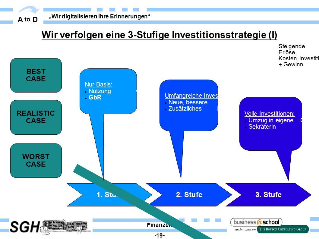 """A to D """"Wir digitalisieren ihre Erinnerungen"""" Finanzen -19- REALISTIC CASE BEST CASE WORST CASE 2. Stufe3. Stufe1. Stufe Nur Basis: Nutzung vorhandene"""