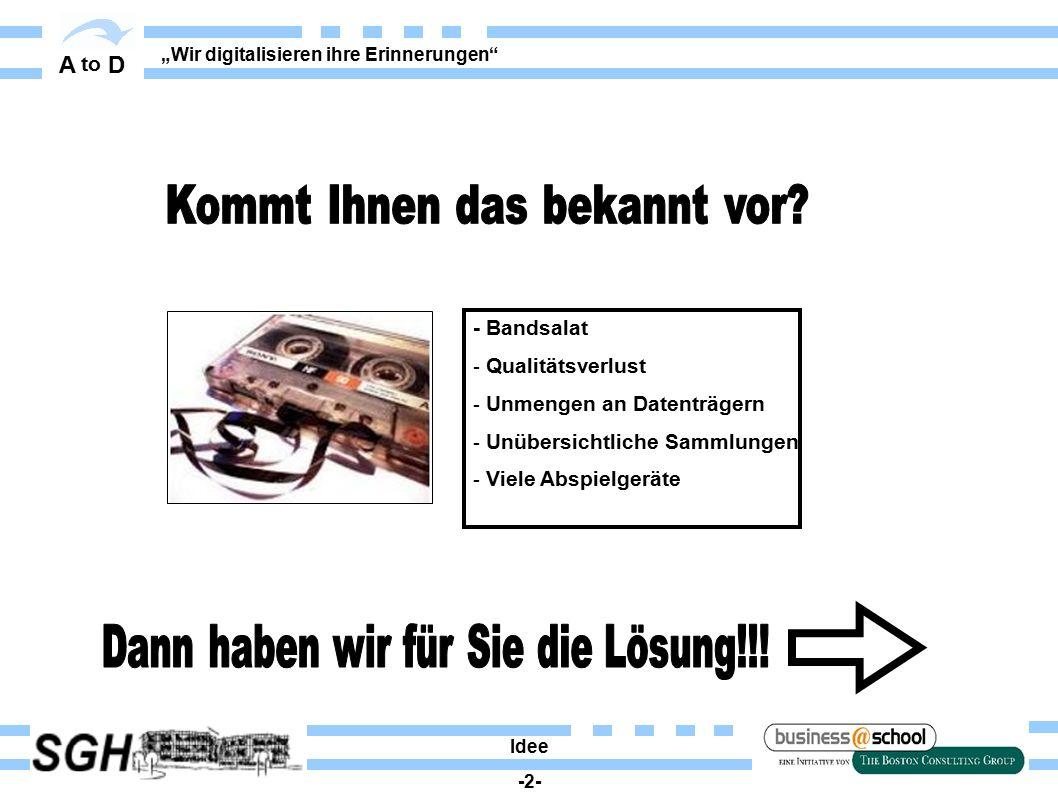 """A to D """"Wir digitalisieren ihre Erinnerungen Finanzen -Backup- Investition: Stufe 1"""