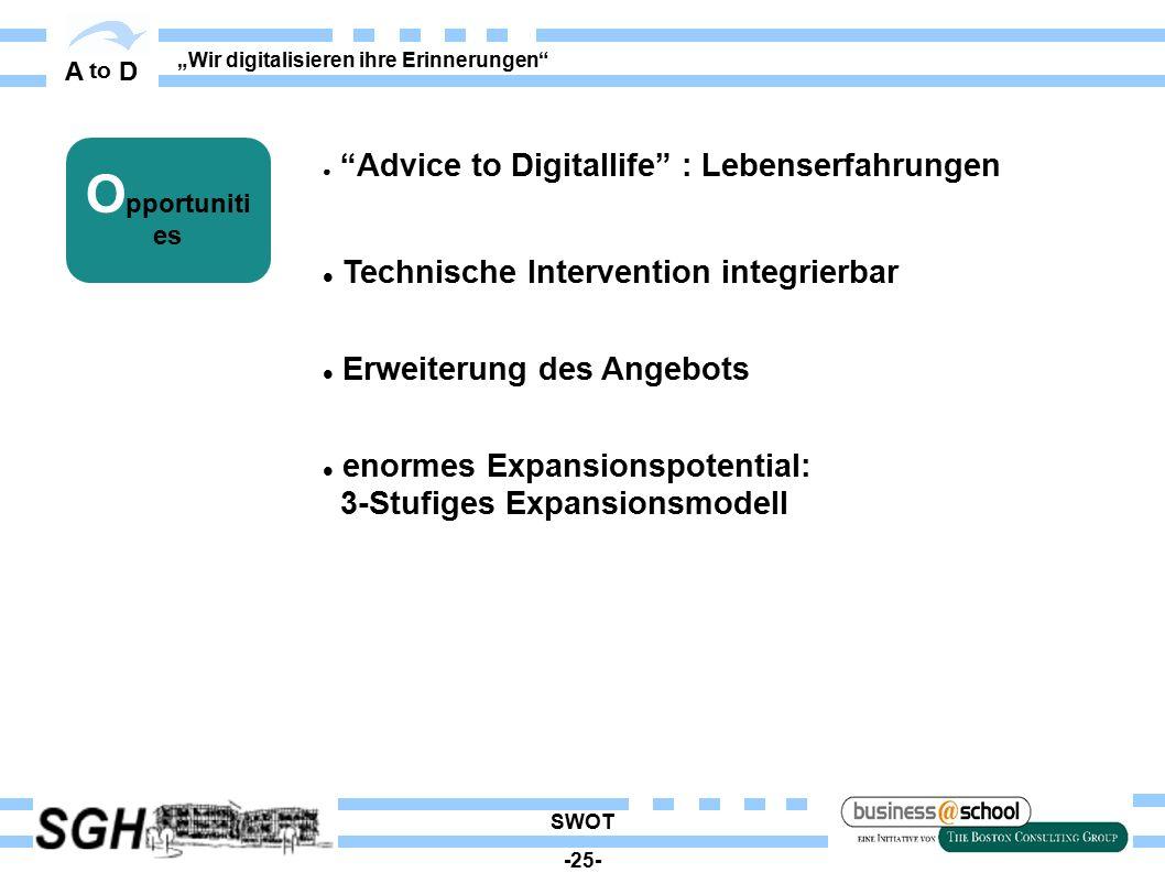 """A to D """"Wir digitalisieren ihre Erinnerungen O pportuniti es ● Advice to Digitallife : Lebenserfahrungen Technische Intervention integrierbar Erweiterung des Angebots enormes Expansionspotential: 3-Stufiges Expansionsmodell SWOT -25-"""