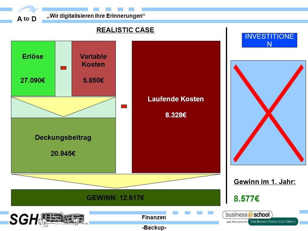 """A to D """"Wir digitalisieren ihre Erinnerungen"""" INVESTITIONE N GEWINN: 12.617€ Laufende Kosten 8.328€ Deckungsbeitrag 20.945€ Erlöse 27.090€ Variable Ko"""
