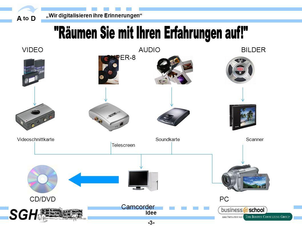 """A to D """"Wir digitalisieren ihre Erinnerungen KundennähePreisWettbewerber Produkt -+ Digital Service 0- videooncd 0+ iTunes ++A to D Vinyl/MC: ++A to D Dia/Foto/Neg.: ++A to D Dokument: ++A to D VHS/8mm: 00 Foto-Krüger Unsere Stärke: Vollservice und Kundennähe Markt/Kunden -14- Legende: + gut 0 mittel - schlecht"""
