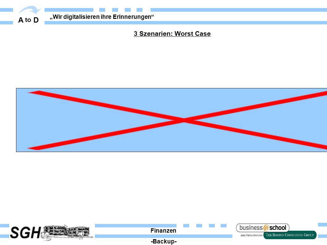 """A to D """"Wir digitalisieren ihre Erinnerungen"""" 3 Szenarien: Worst Case Finanzen -Backup-"""