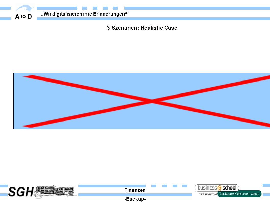 """A to D """"Wir digitalisieren ihre Erinnerungen 3 Szenarien: Realistic Case Finanzen -Backup-"""