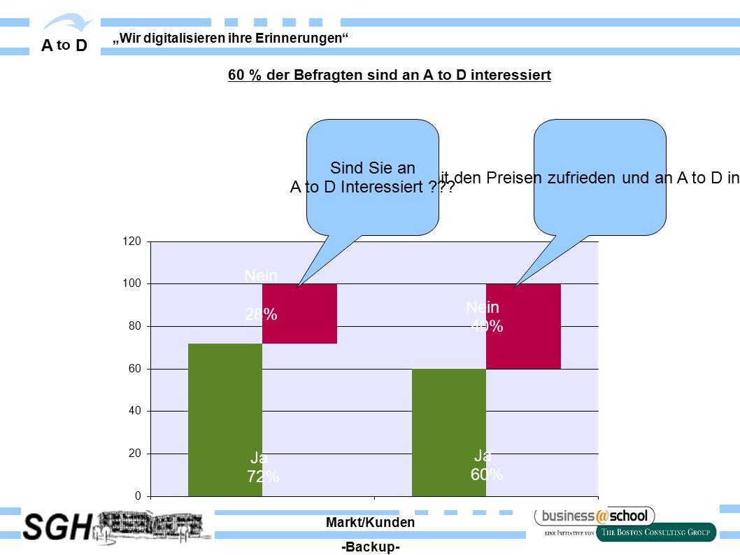 """A to D """"Wir digitalisieren ihre Erinnerungen"""" Sind Sie mit den Preisen zufrieden und an A to D interessiert ??? 60 % der Befragten sind an A to D inte"""