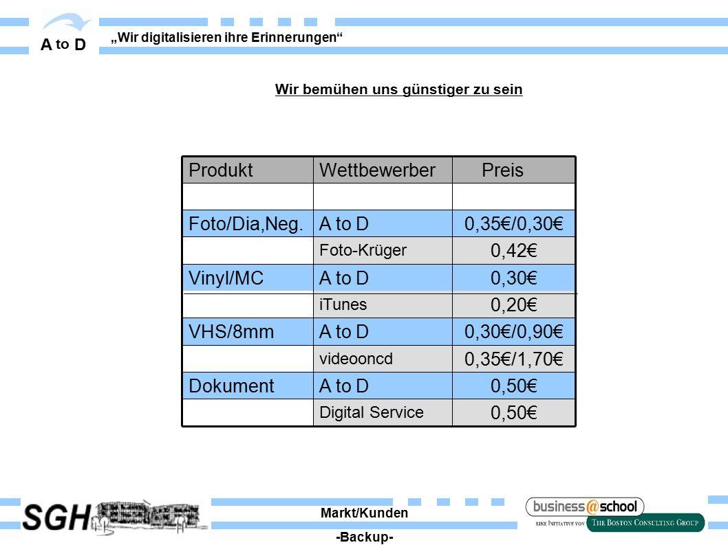 """A to D """"Wir digitalisieren ihre Erinnerungen"""" Preis WettbewerberProdukt 0,50€ Digital Service 0,35€/1,70€ videooncd 0,20€ iTunes 0,30€A to DVinyl/MC 0"""