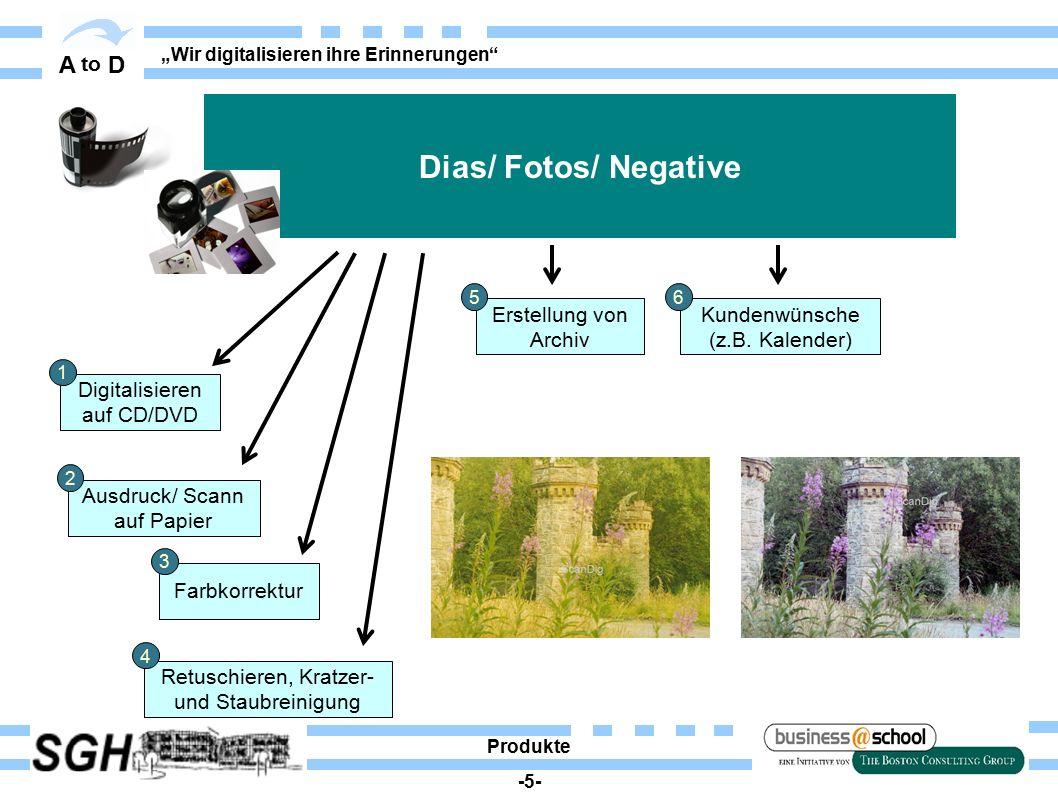 """A to D """"Wir digitalisieren ihre Erinnerungen W eakness es keine Referenzen Mangel an qualifiziertem Personal SWOT -26-"""