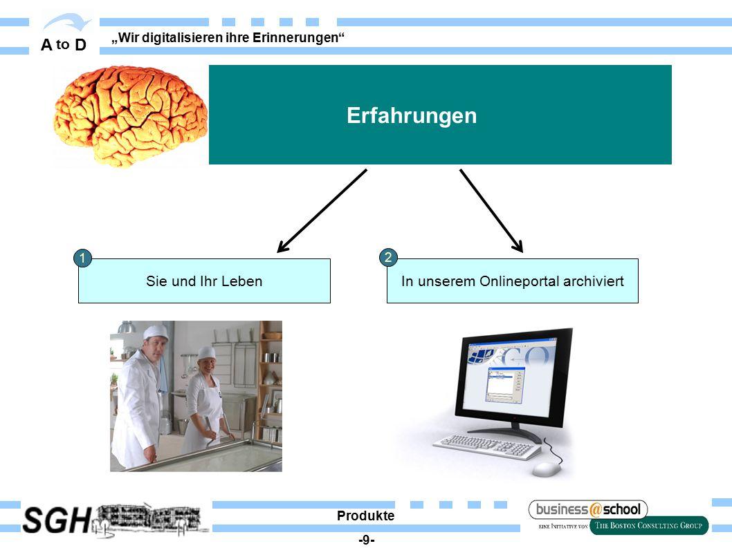 """A to D """"Wir digitalisieren ihre Erinnerungen"""" Sie und Ihr LebenIn unserem Onlineportal archiviert Erfahrungen Produkte -9- 1 2"""