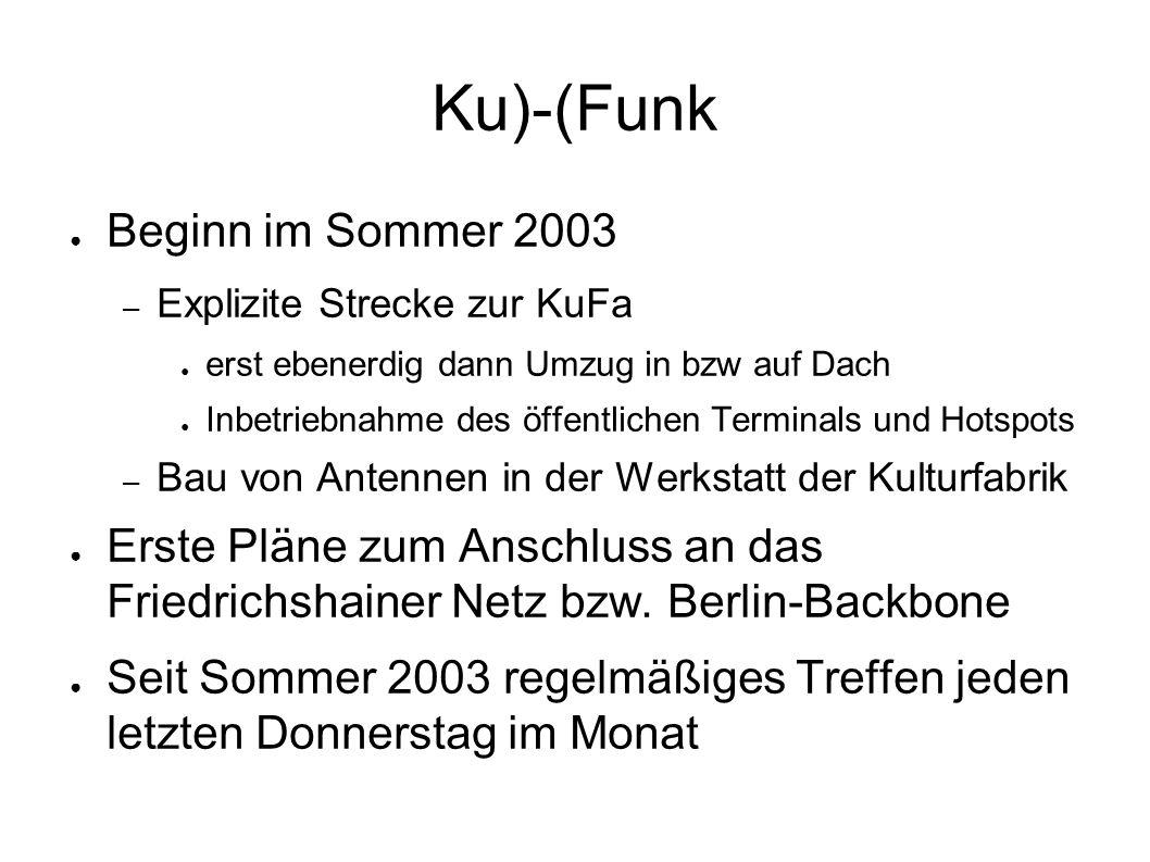 Version 11 - August 200613 Ku)-(Funk ● Welche Ideen gibt es für unser Netz.