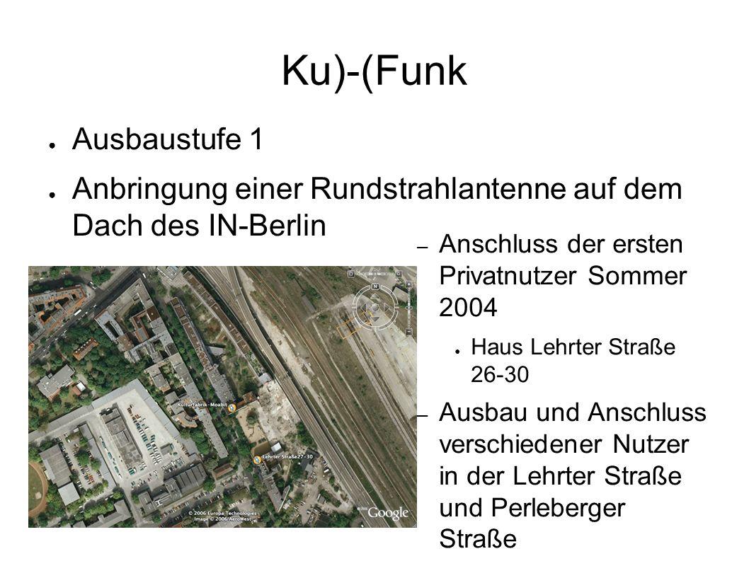 Ku)-(Funk