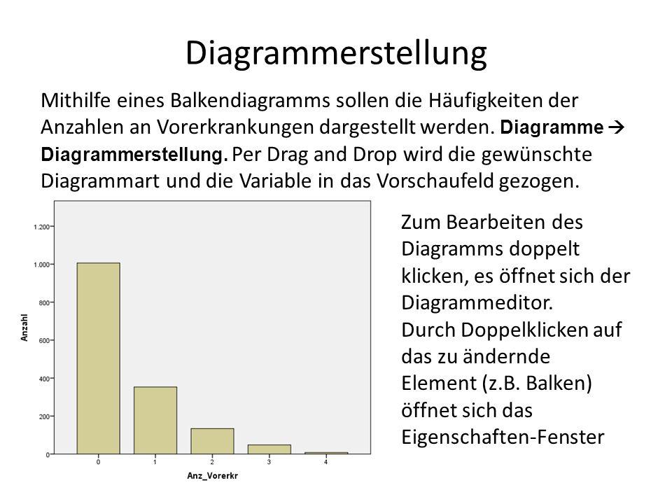 Diagrammerstellung Mithilfe eines Balkendiagramms sollen die Häufigkeiten der Anzahlen an Vorerkrankungen dargestellt werden.
