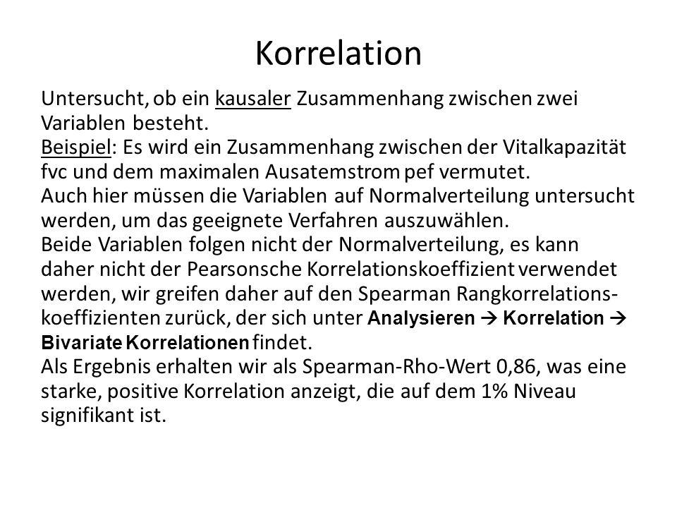 Korrelation Untersucht, ob ein kausaler Zusammenhang zwischen zwei Variablen besteht.